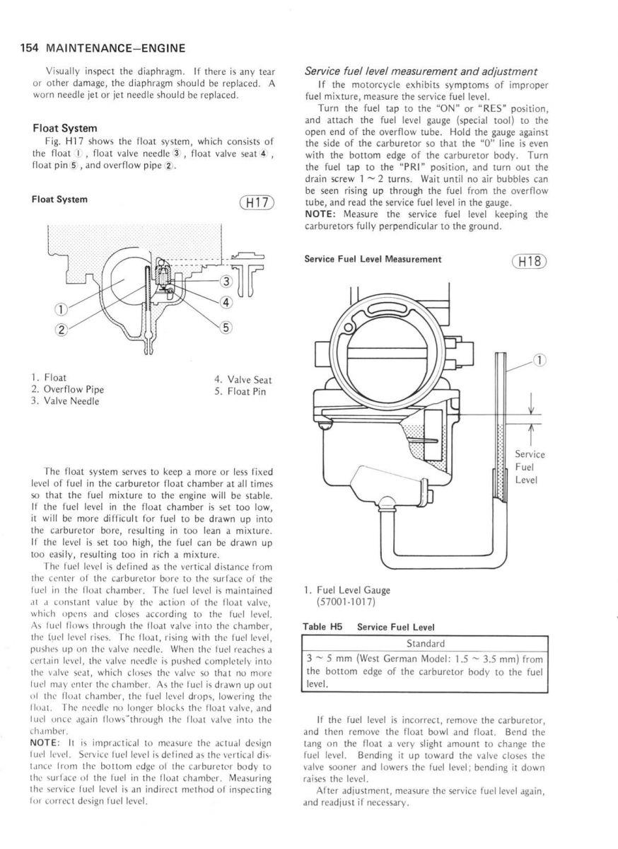 Carb leaking gas - KZRider Forum - KZRider, KZ, Z1 & Z