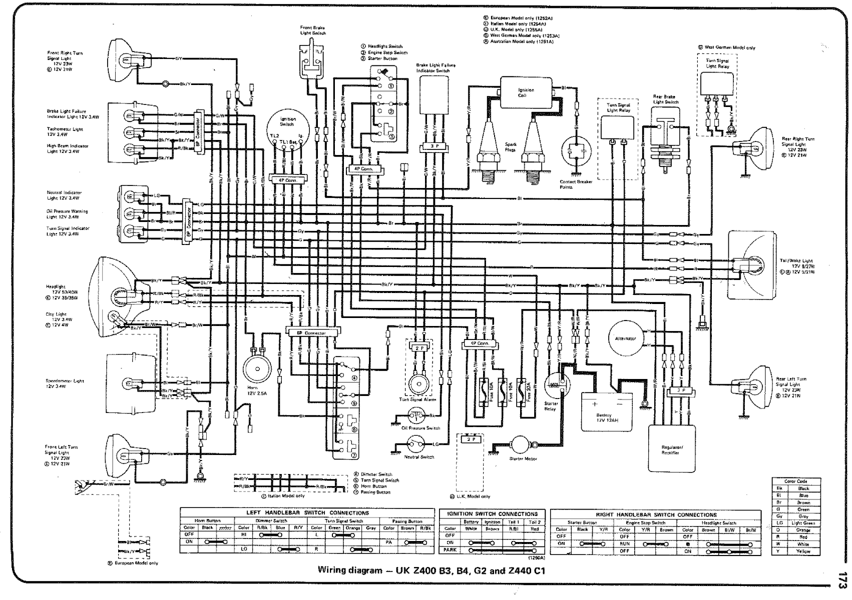[DIAGRAM_4PO]  KZ400 harness wiring help - KZRider Forum - KZRider, KZ, Z1 & Z Motorcycle  Enthusiast's Forum | Kz400 Simple Wiring Diagram |  | KZRider