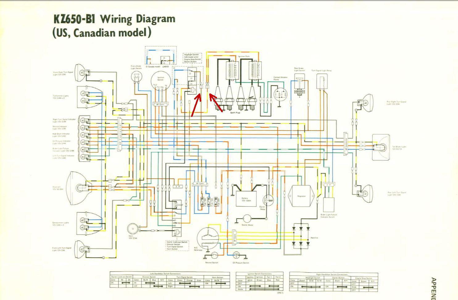 [DIAGRAM_34OR]  1981 Kz650 Wiring Diagram Spdt Switch Wiring Diagram Fan -  komeng.23.allianceconseil59.fr | Kz650 Wiring Diagram |  | komeng.23.allianceconseil59.fr