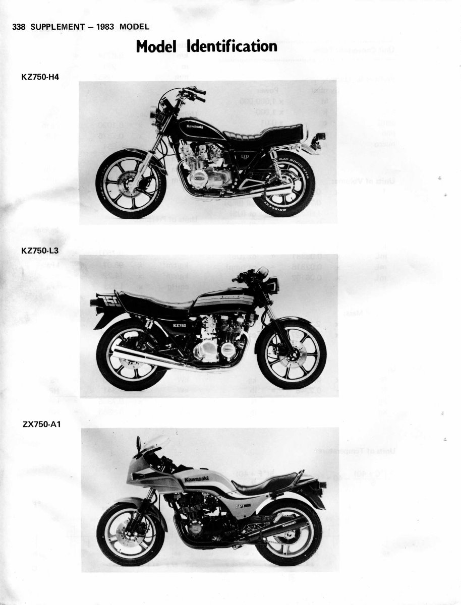 Wanted  An  U0026 39 84 Kz750ltd Wiring Diagram