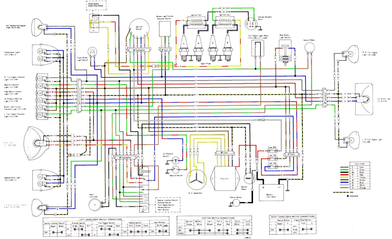 Kz1000 Shaft Wiring Diagram - Wiring Diagram K9 on