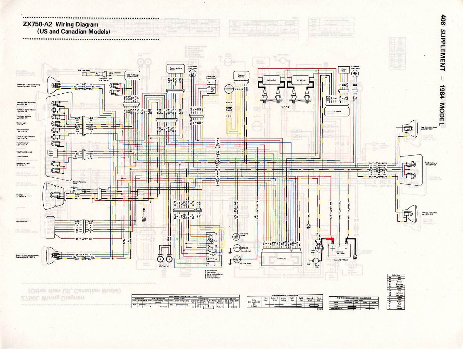 kz750 wiring diagram wiring diagram kawasaki ignition switch bypass wiring schematic diagram and fuse box