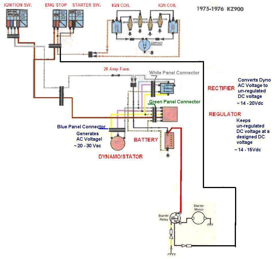[DIAGRAM_38IS]  1981 Kz650 Wiring Diagram Spdt Switch Wiring Diagram Fan -  komeng.23.allianceconseil59.fr | Kz650 Wiring Diagram |  | komeng.23.allianceconseil59.fr