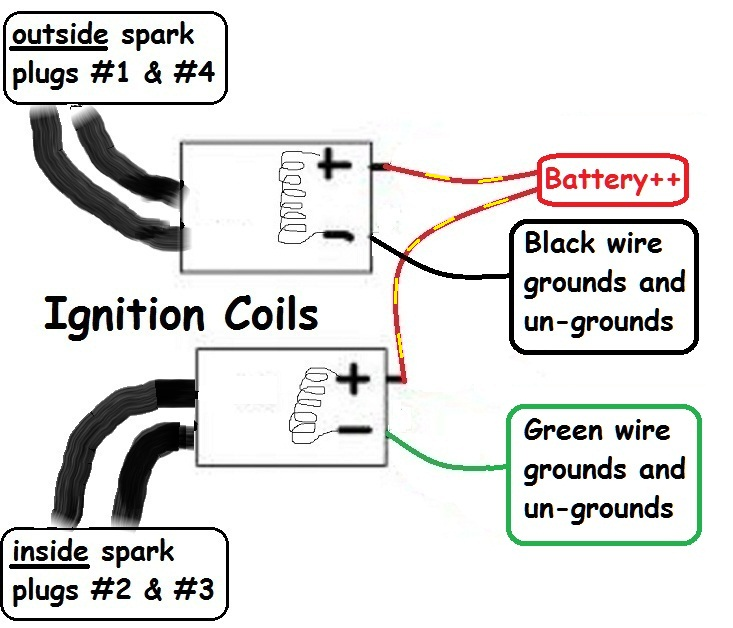 kawasaki ignition coil wiring diagram noobie kz650 ignition and or coil questions kzrider forum  noobie kz650 ignition and or coil
