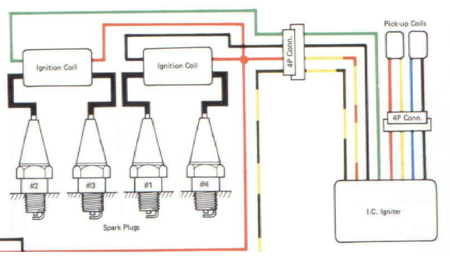 dyna ignition coils wiring diagram for kz1000 mk2 1980 wire Harley-Davidson Ignition Wiring Diagram