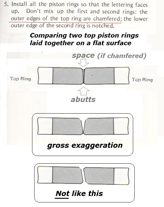NPR ring install question? No mark on top ring - KZRider