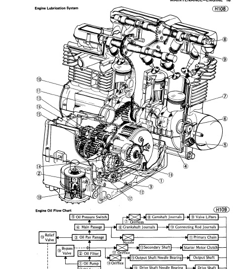 Kz1000 Engine Diagram - Wiring Diagram & Cable Management on