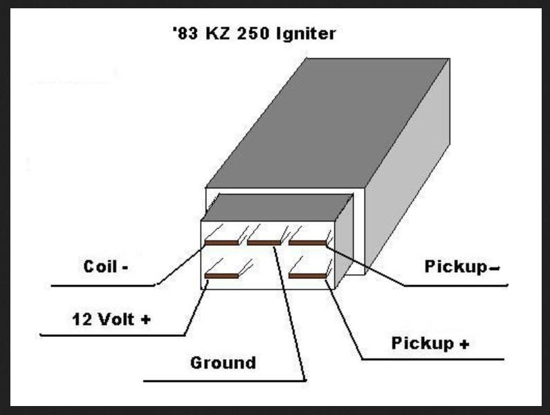 82 kz250 weak no spark - KZRider Forum - KZRider, KZ, Z1 & Z