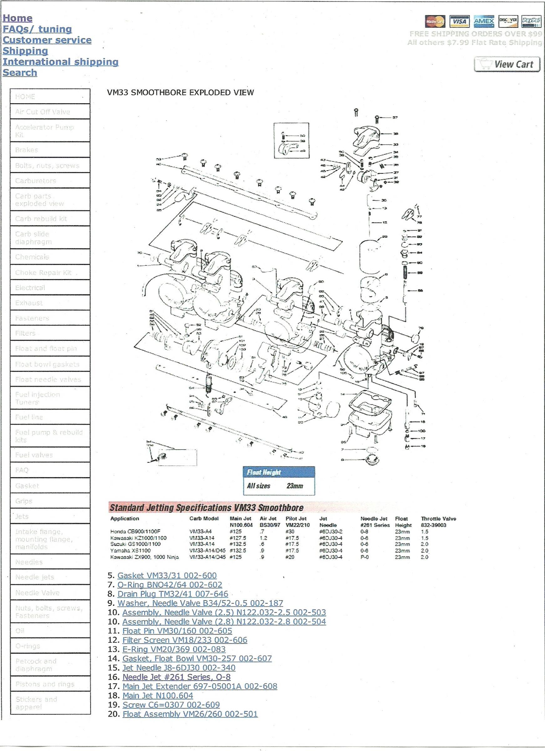 Mikuni VM 33 Carbs - KZRider Forum - KZRider, KZ, Z1 & Z