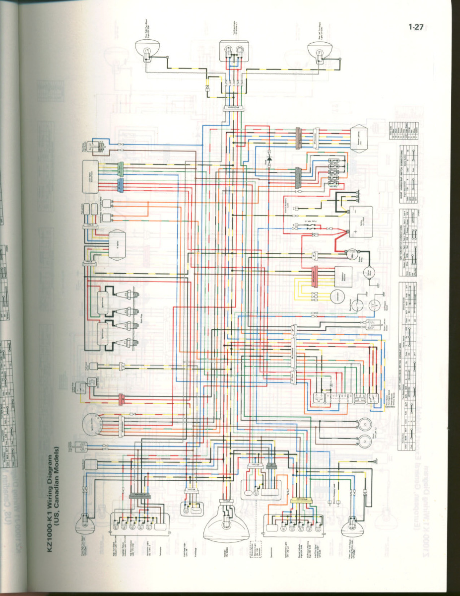 81 Kz1000 K1  Ltd  Clear Wiring Diagram