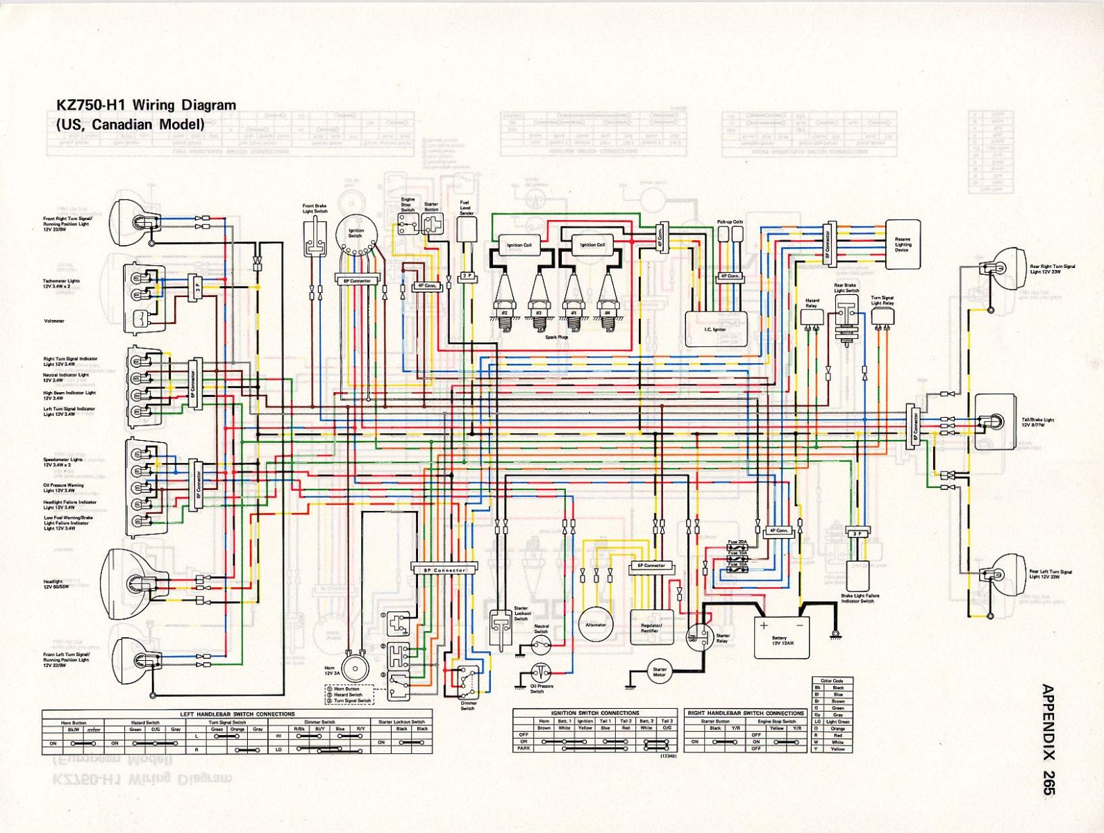 1980 kawasaki ke100 wiring diagram auto electrical wiring diagram rh  harvard edu co uk iico me