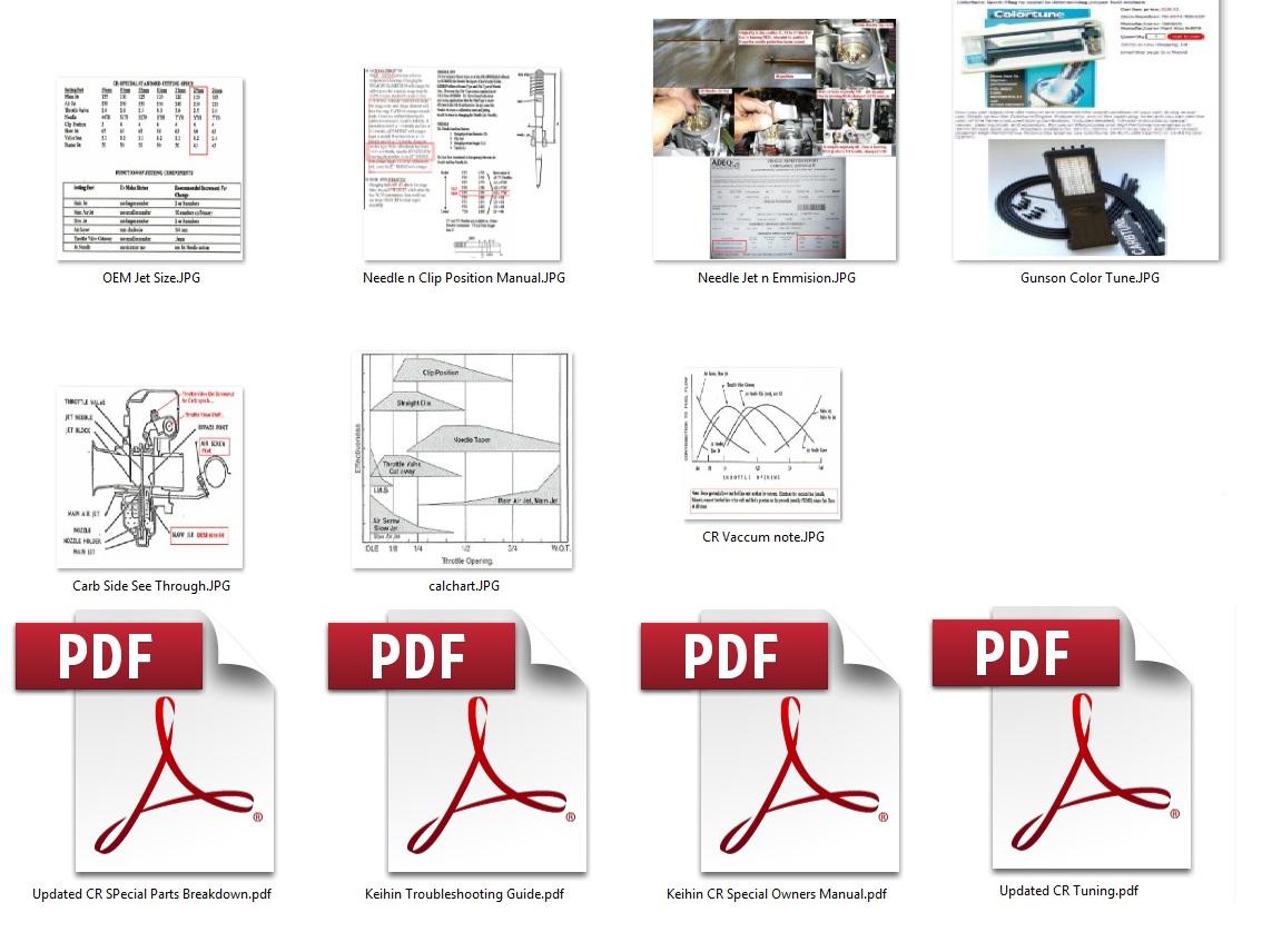 Keihin Cvk32 manual Pdf