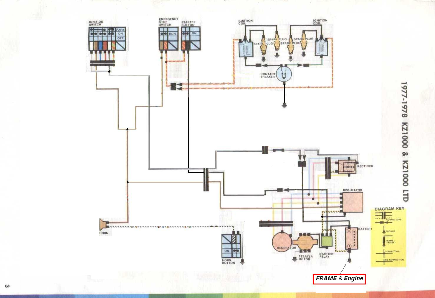 Kz1000 Police Wiring Diagramon Kawasaki Kz1000 Wiring Diagram