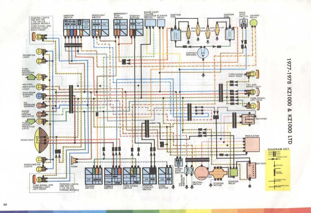 KZ1000 LTD_Wiring_Diagram_1977 1978shrunk kz1000 basic wiring kzrider forum kzrider, kz, z1 & z kz550 wiring diagram at edmiracle.co