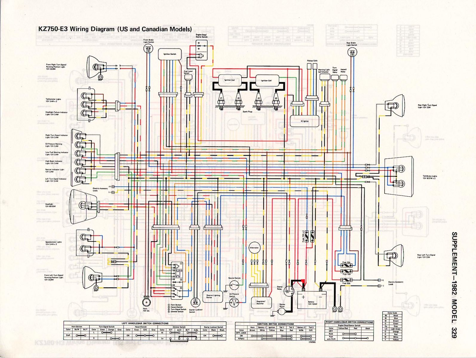 1980 kawasaki kz650 wiring diagram wiring diagram and schematic forum kzrider