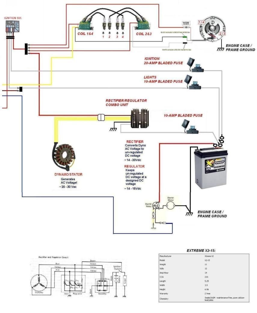 82 kz1000 wiring diagram images kawasaki vulcan 750 wiring wiring harness all about diagram on kawasaki bobber