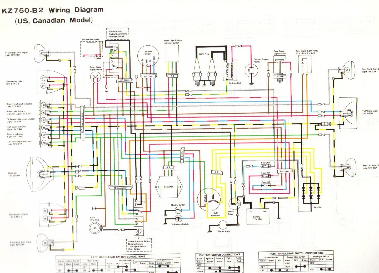 1978 Kawasaki Kz1000 Wiring Diagram For Free Z1000 1978kz1000a2aus D 7 Together With Ka0107001010 Kz650 B2a Further In Addition B Additionally