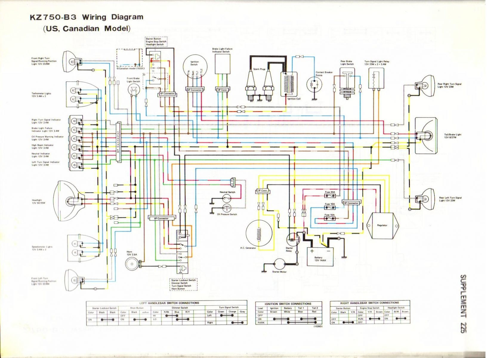 kz750b3 breaking up kzrider forum kzrider, kz, z1 & z motorcycle kz750 wiring diagram at n-0.co