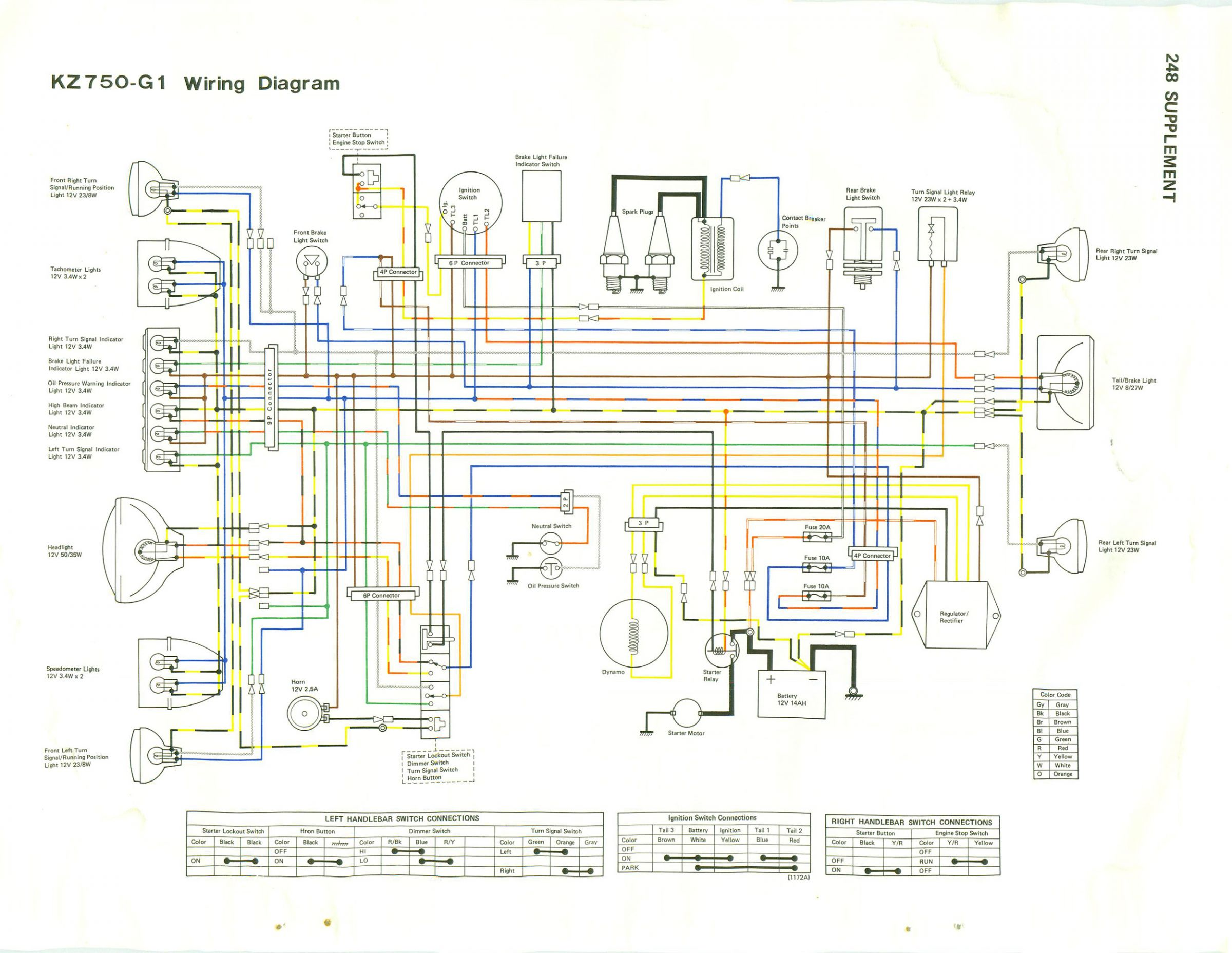 1998 kawasaki wiring diagram 1998 kawasaki zx7r wiring diagram 1998 image kawasaki kz440 wiring diagram kawasaki wiring diagrams on 1998