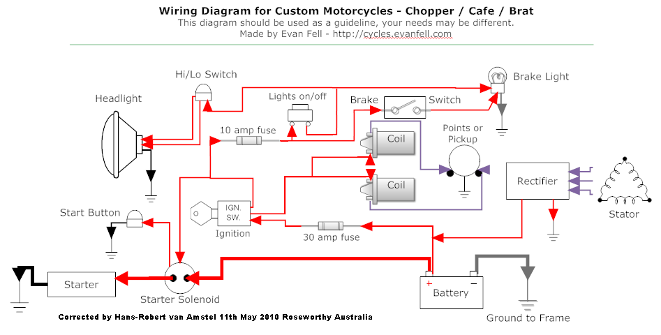 Errata_fixed_Custom_Motorcycle_Wiring_Diagram_by_Evan_Fell_zps4cc1212a kz1000 wiring diagram bare bones another wiring diagrams \u2022