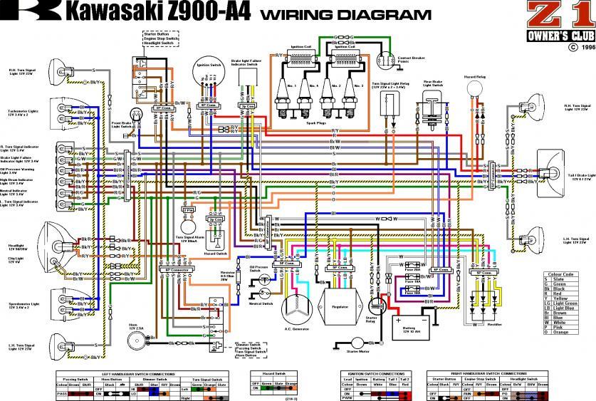 Kawasaki Z1 900 Wiring Diagram - Schematic wiring diagram camelotunchained.it