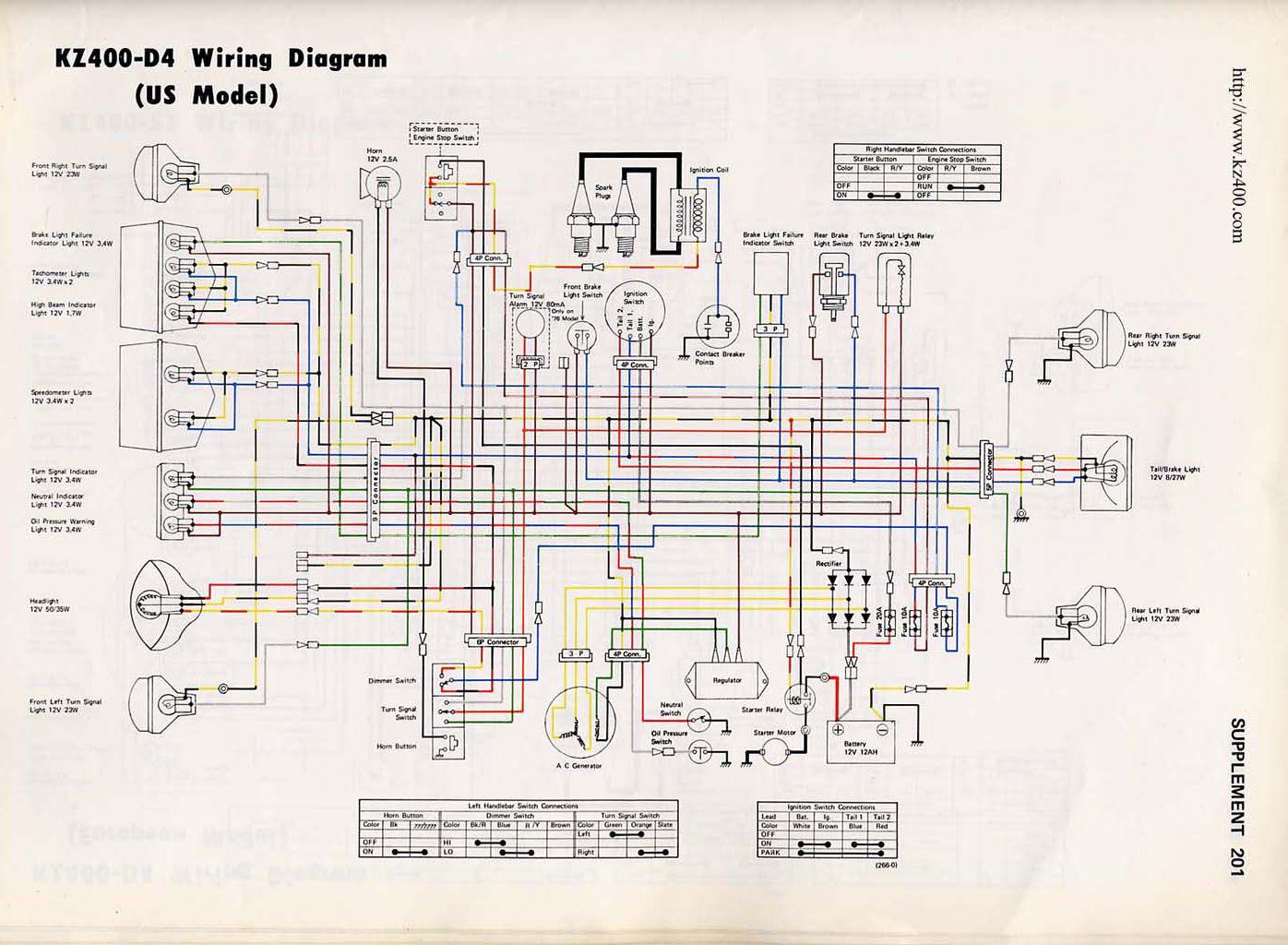 1976 kz400 wiring diagram schematic wiring diagram