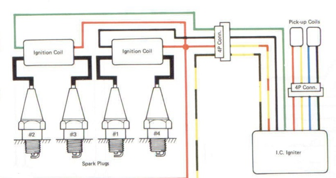 Kawasaki Ignition Coil Wiring Diagram Trusted Wiring Diagram Online