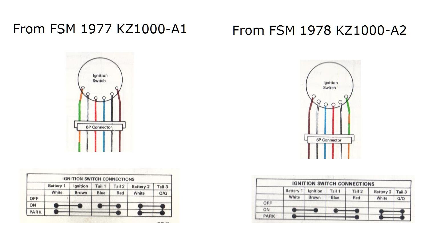 1977 Kz1000 Wiring Diagram - Free Download Wiring Diagram