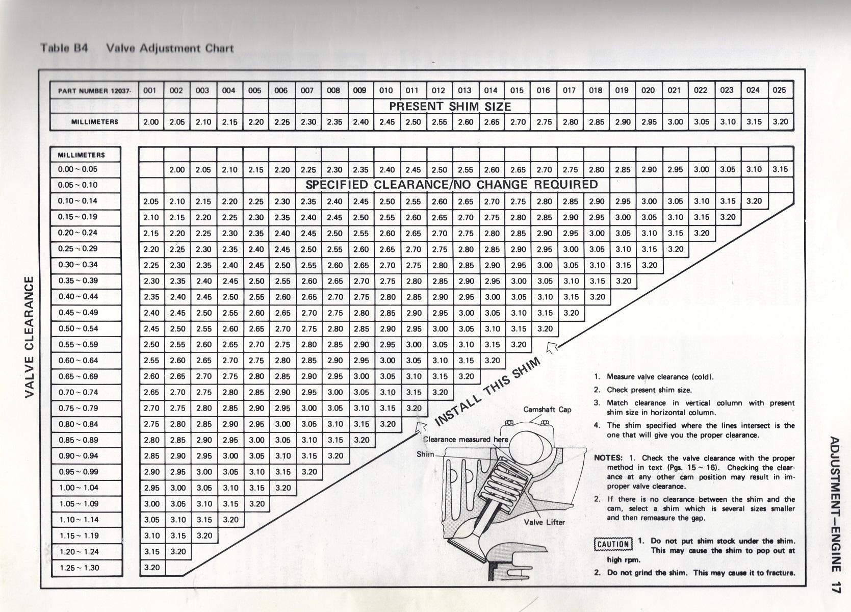 kz1000 engine diagram kz440 engine wiring diagram