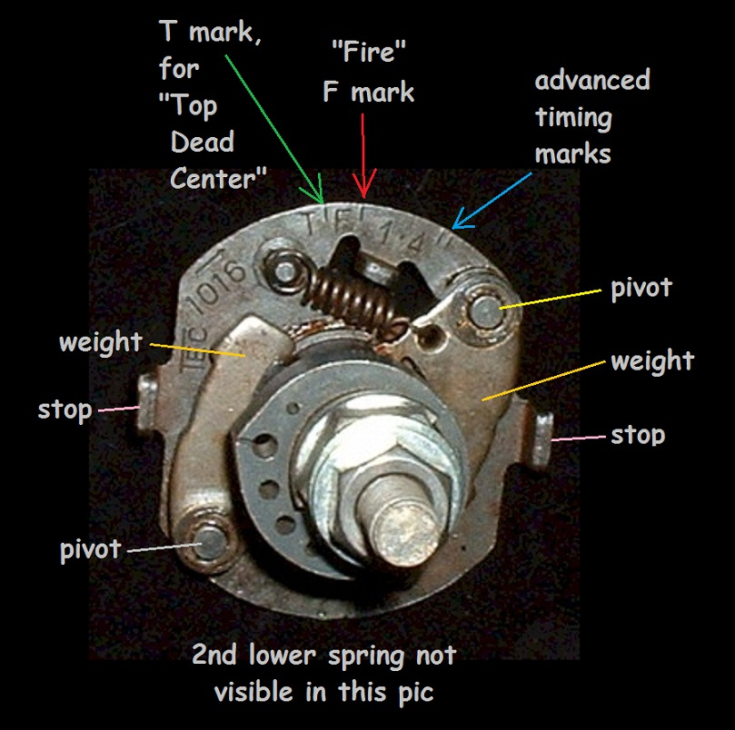 ignition wiring diagram dyna z1 with 493484 Dyna S Ignition Timing on Naze32 Flight Controller Wiring Diagram further 604873 Newer Sportbike Controls Swap further 562477 Noobie Kz650 Ignition Andor Coil Questions additionally Dyna Ignition Coils Wiring Diagram For Kz1000 Mk2 1980 in addition 532202 1979 Kz1000 Dyna Coil Wiring.