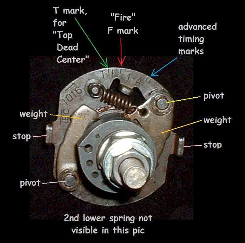 wiring a 78 shovelhead 80 fxe shovelhead