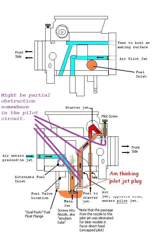 82 gpz750 wiring diagram car block wiring diagram