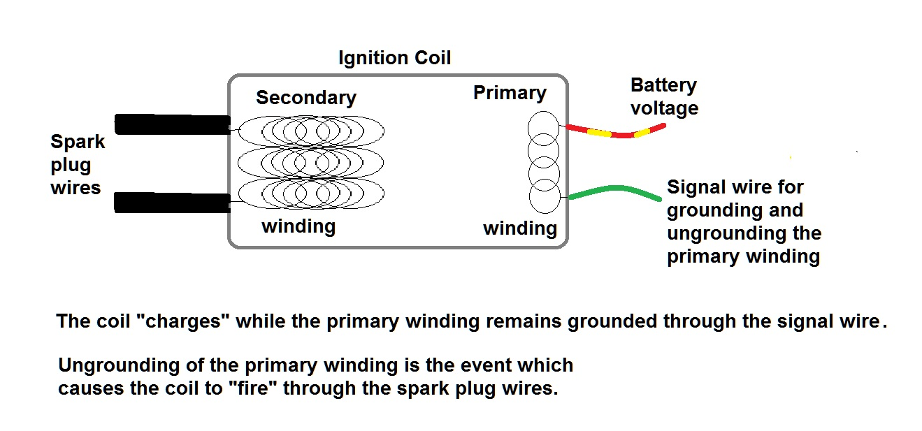 1976 Kz 900 Wiring Diagrams Electrical Diagram Kz900 Coil Product U2022 Engine Specs