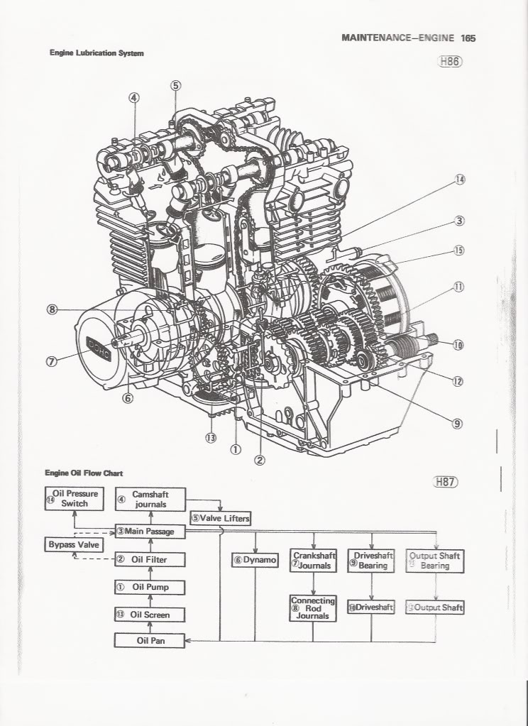 z1 900 engine diagram residential electrical symbols u2022 rh bookmyad co