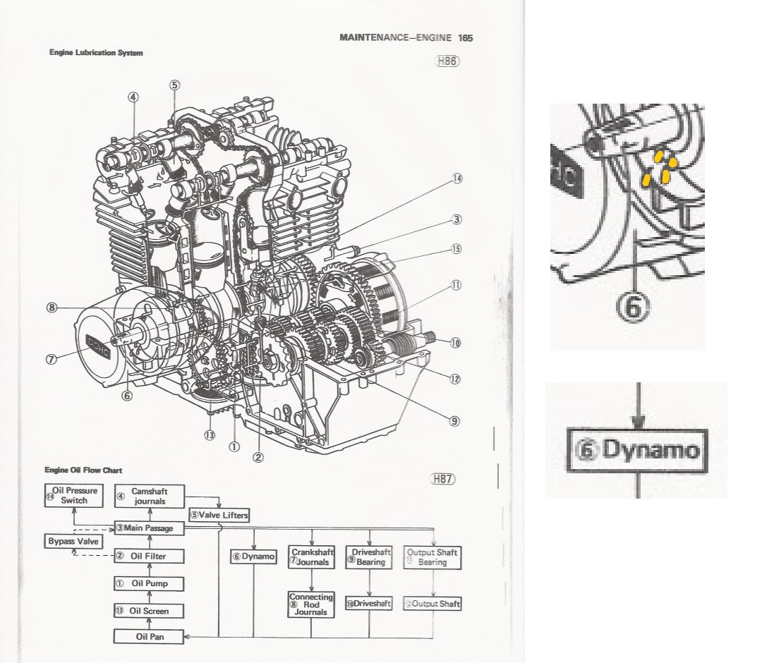 engine oil diagram engine oil diagram #9