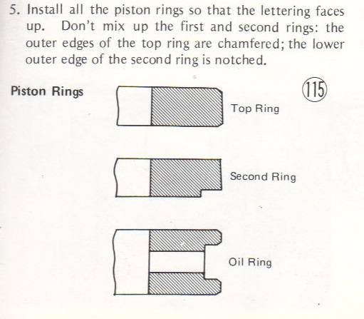 Rider Ring And Piston Ring