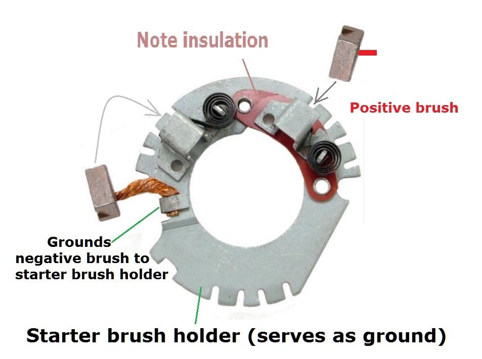 Starter motor grounding kzrider forum kzrider kz z1 for Grounding brushes electric motors