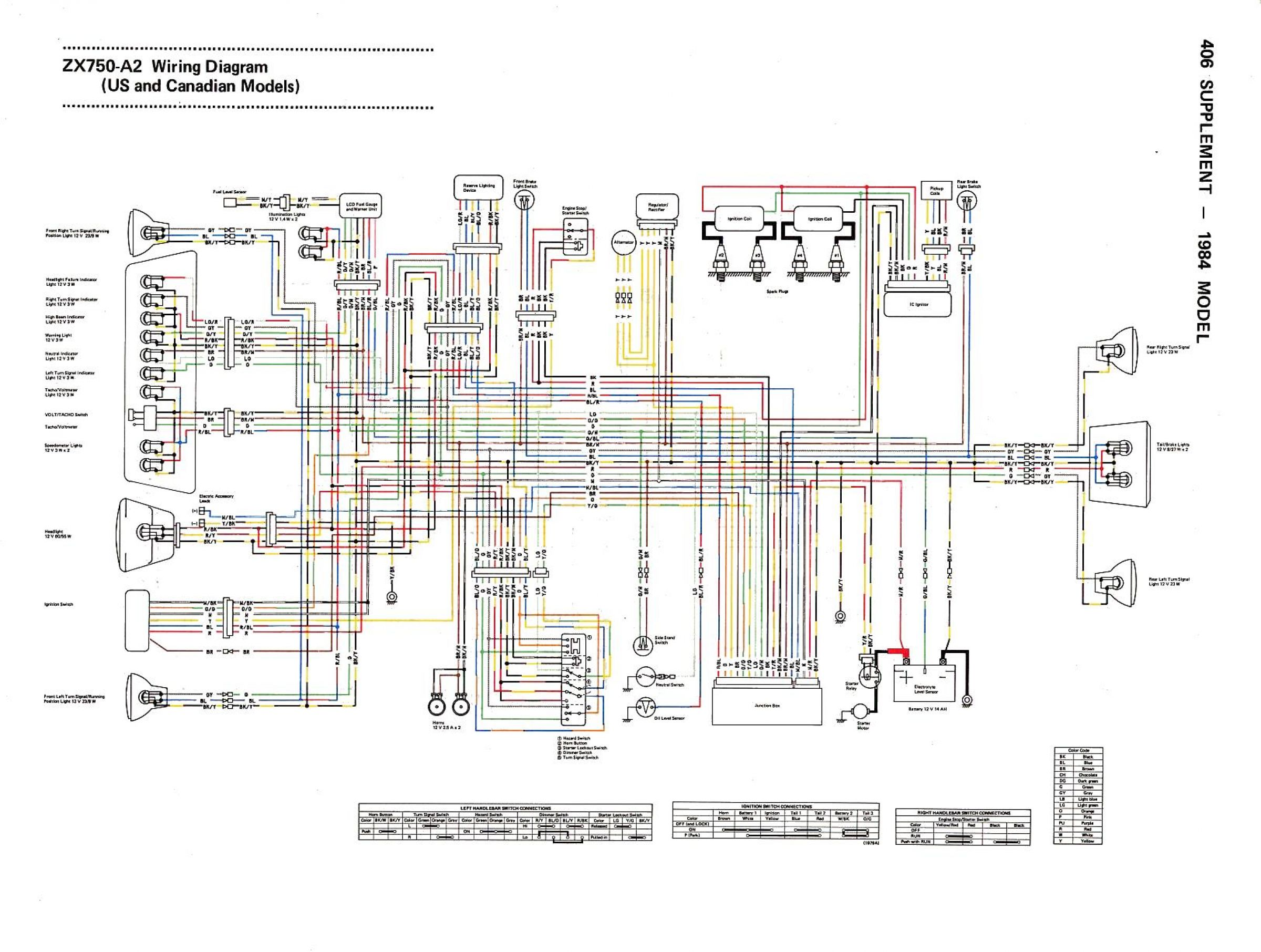 1999 kawasaki zx9r wiring diagram kawasaki kz440 diagram